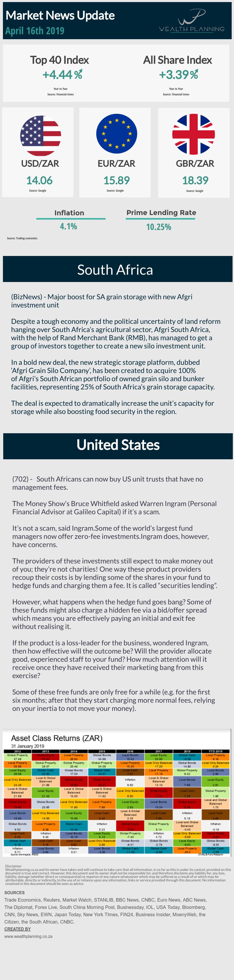 Market-News-Update (1).png