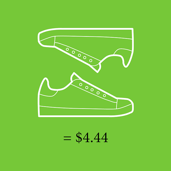 AVERAGE EXPORT PRICE PER PAIR OF SHOES FROM CHINA (IN 2014)