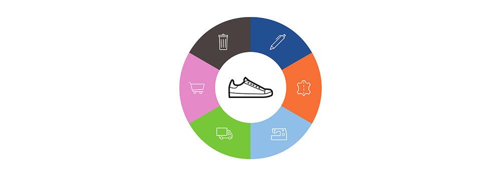 bettershoesfoundation_wheel
