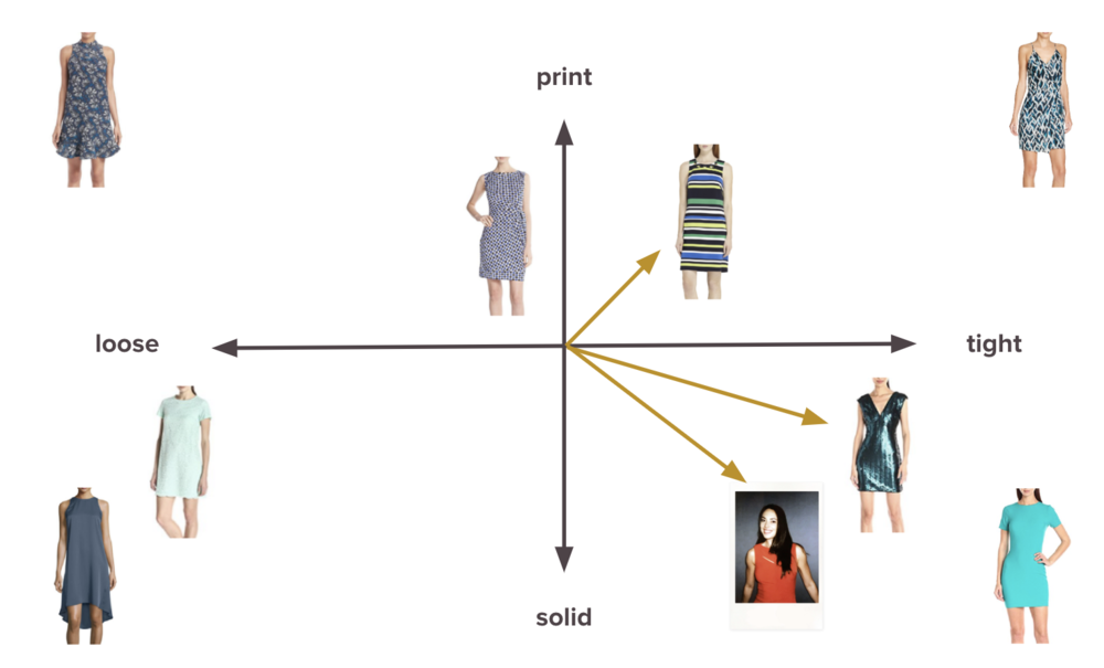 womens-rental-clothing-4.png