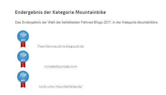 Ergebnis-TopFahrradBlogWahl_Kategorie_Mountainbike.PNG