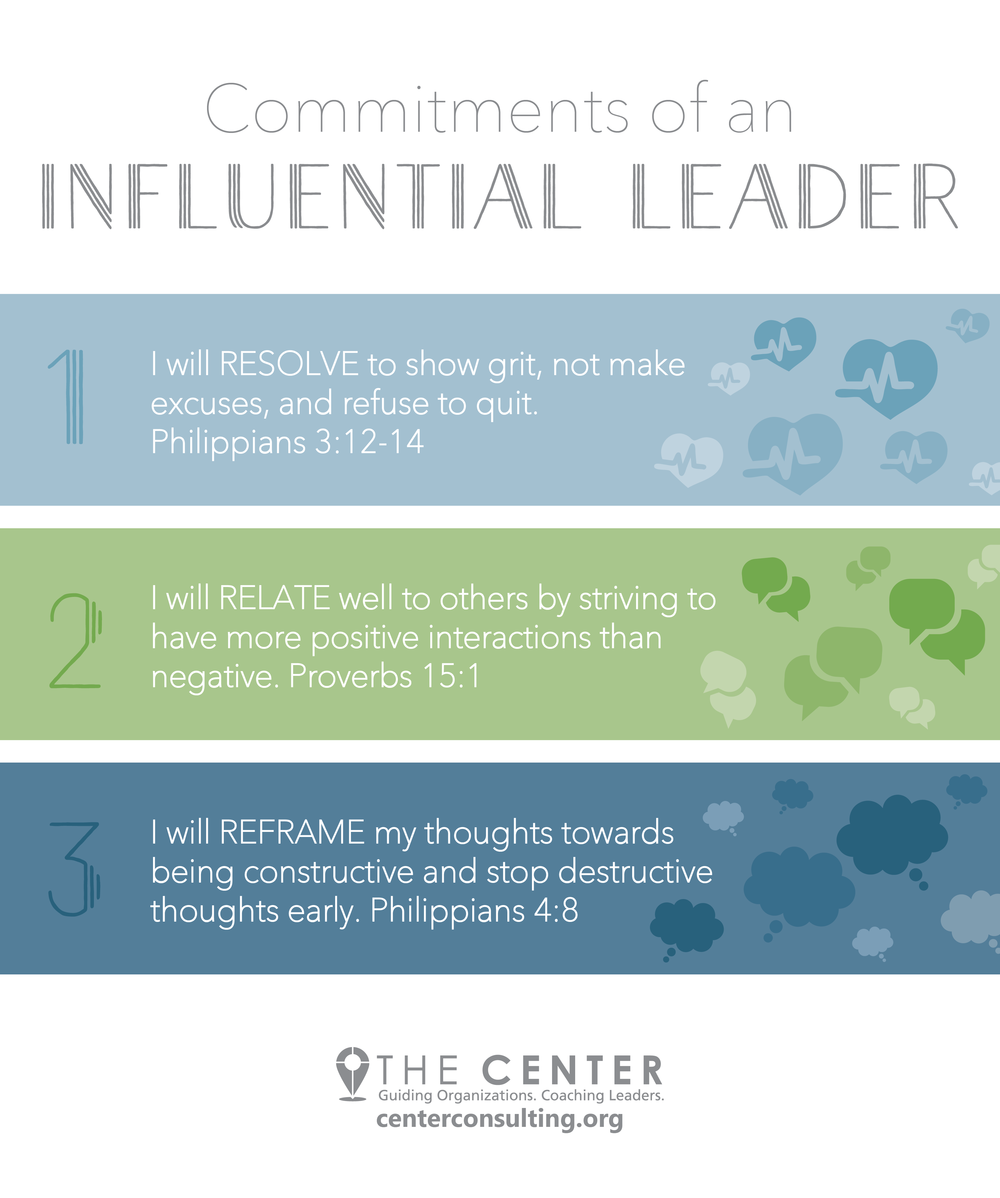 3 Commitment of an Influential Leader