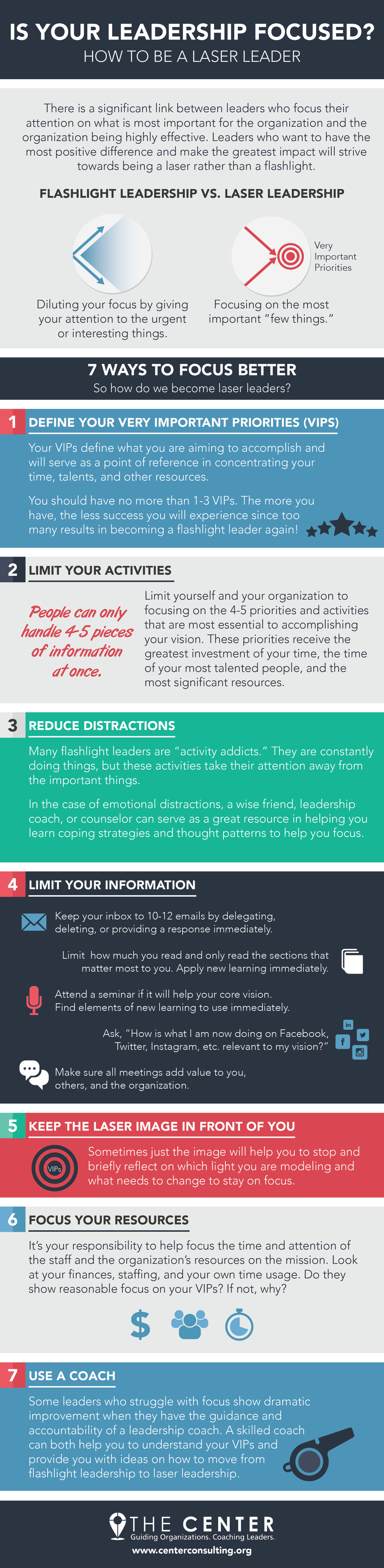 7 Ways to Become a Focused Leader [Infographic]- The Center Consulting Group - Leadership Coaching and Consulting for Businesses, Churches, and Non-Profits