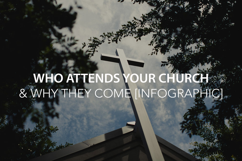 Who Attends Your Church & Why [Infographic Data] - The Center Consulting Group - Leadership Coaching and Organizational Consulting for Businesses, Non-profits, and Churches