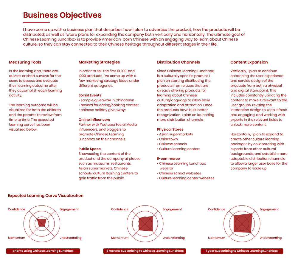 Chinese Learning Lunchbox Business Model-01.jpg