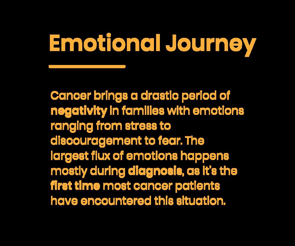 emotional journey-01.png