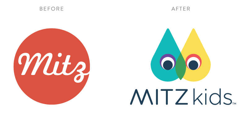 mitz_before_and_after.png