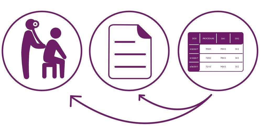 chart audit.jpg