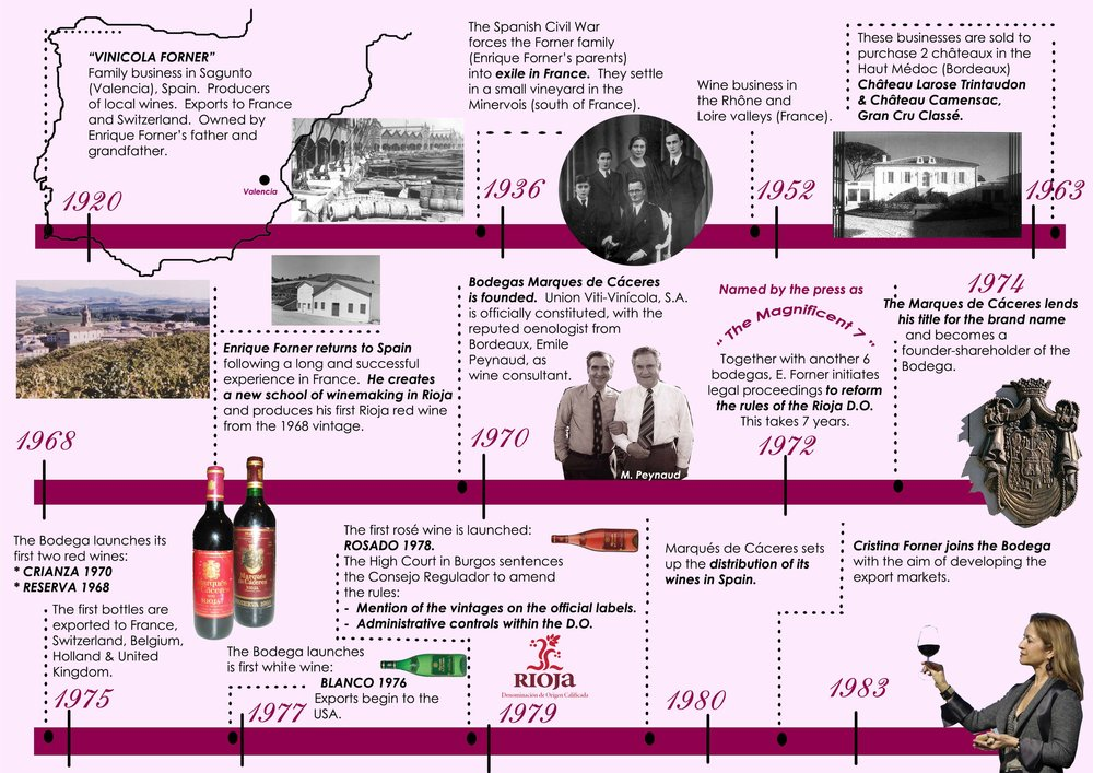 MdC Timeline_Page_1.jpg