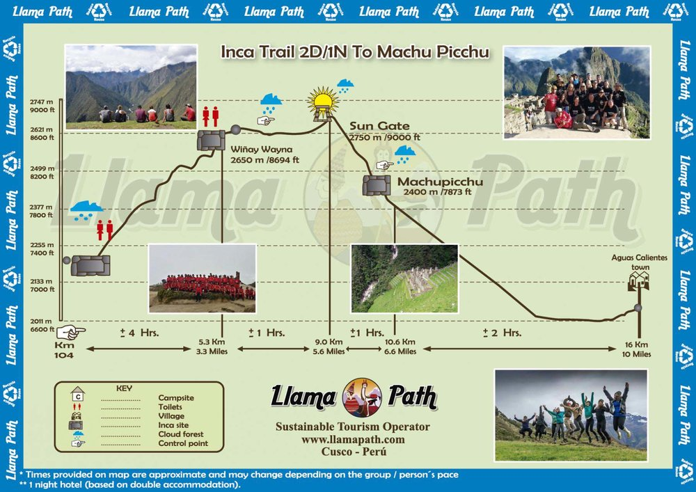 short-inca-trail-map-06-015.jpg