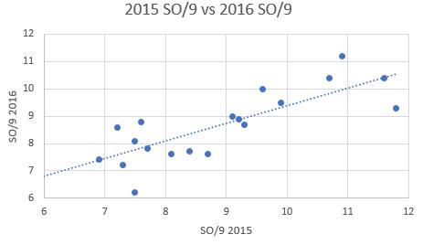 The Baseball Economics Revolution Psuea