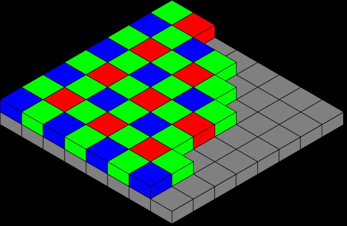 Matrice de Bayer. Image tirée de Wikipedia et produite par Colin Burnett  https://en.wikipedia.org/wiki/User:Cburnett