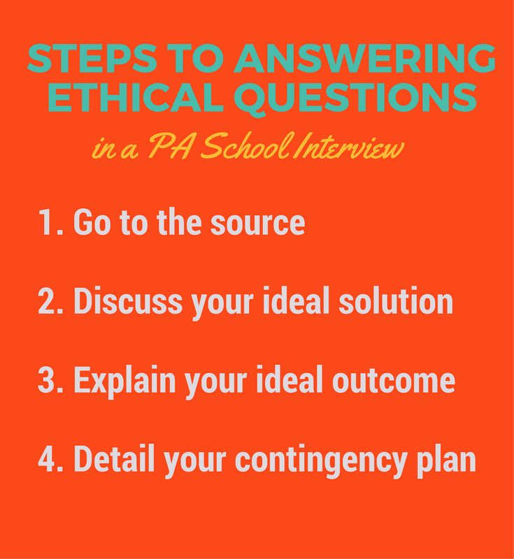 steps to answering ethical question 2png - Physician Assistant Interview Questions For Physician Assistants With Answers