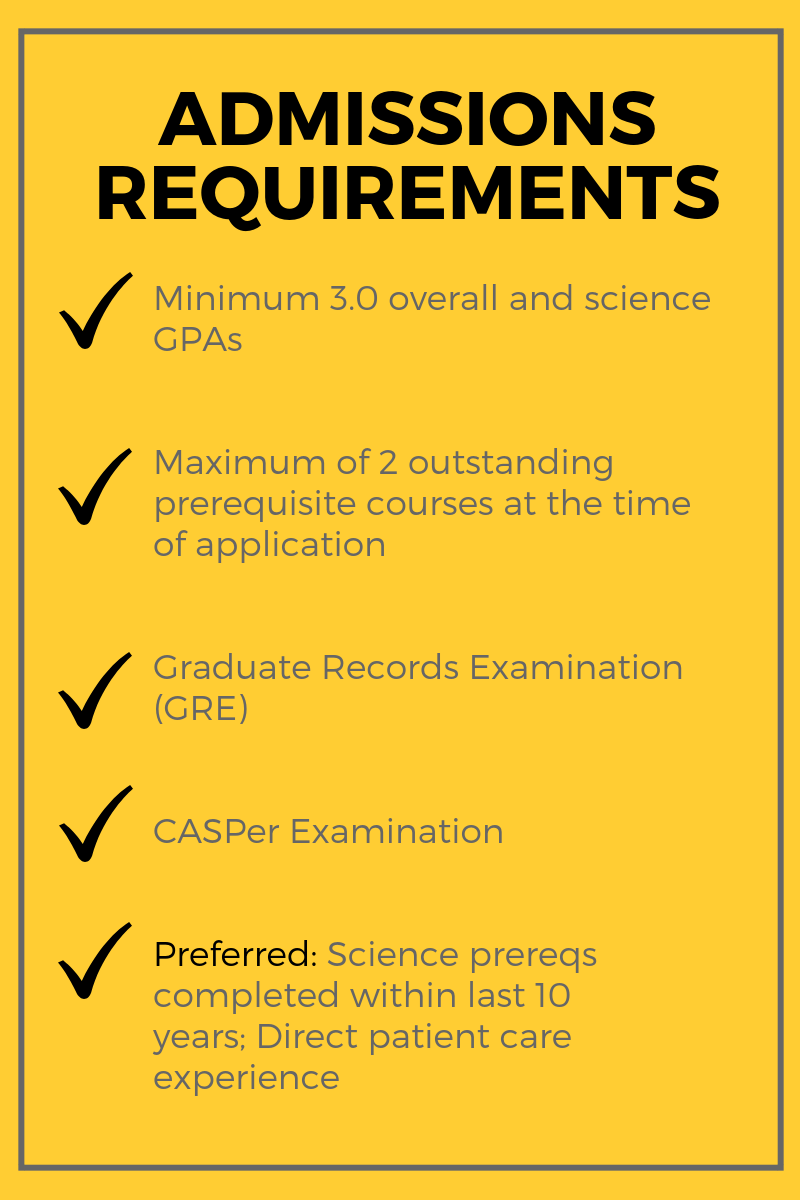 West Liberty University PA Program RequirementslBe a Physician Assistant