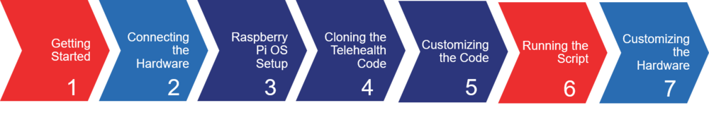 TeleHealth.JPG