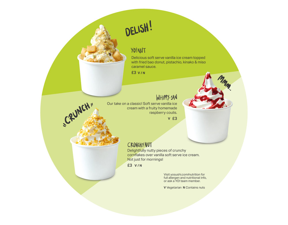 Ice Cream Menu Reverse