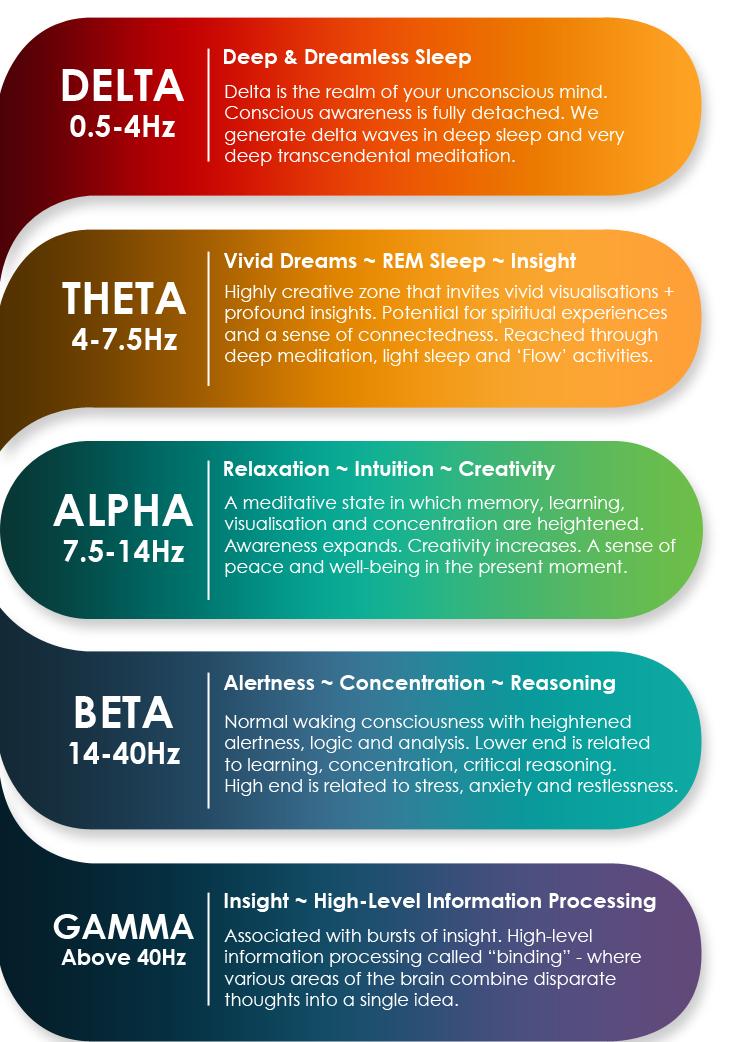 5-part-infographics-R1.jpg