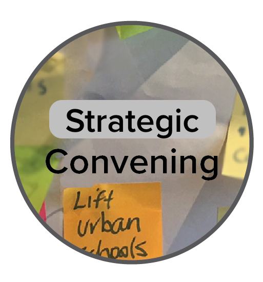Strategic Convening .png