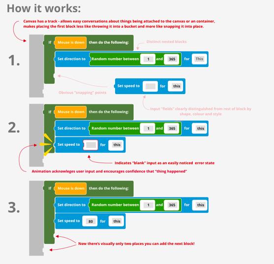 Code Block Styles Exploration