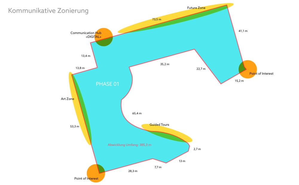 klar-agency_zbb_kommunikative_zonierung.png