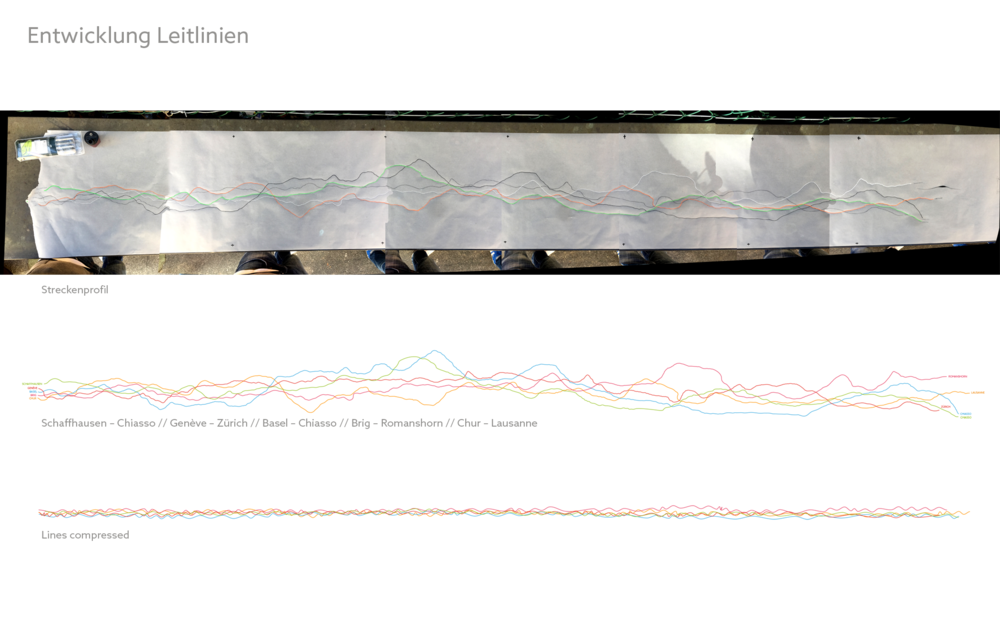 klar-agency_zbb_line-design.png