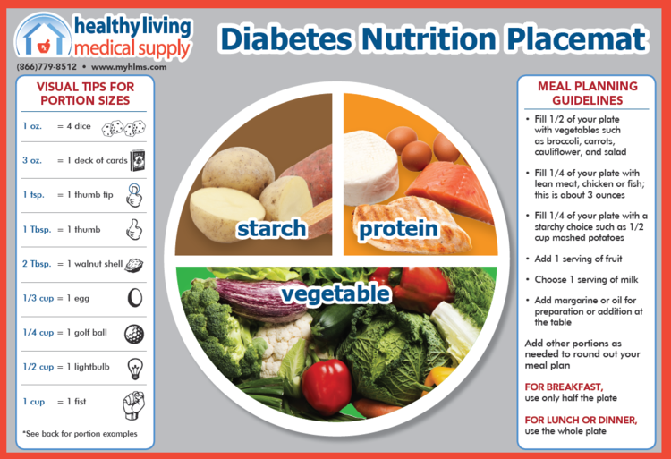 Hlms Diabetes Nutrition Placemat