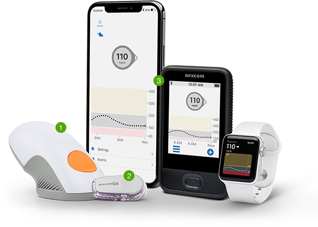 Dexcom acquires TypeZero Technologies and looks to enter the artificial pancreas and insulin delivery space.