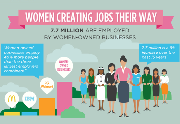 women-entrepreneurship-venturesden-blog.jpg