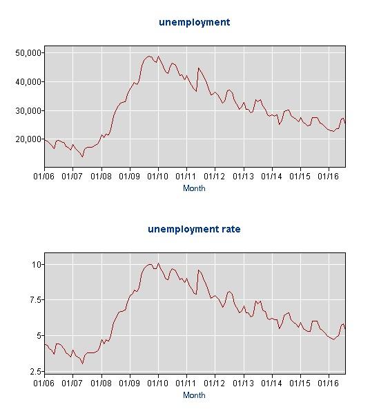unemployment_rate.jpg