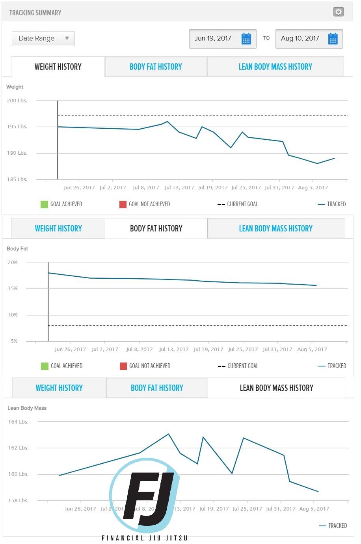 progress_fat_loss.jpg
