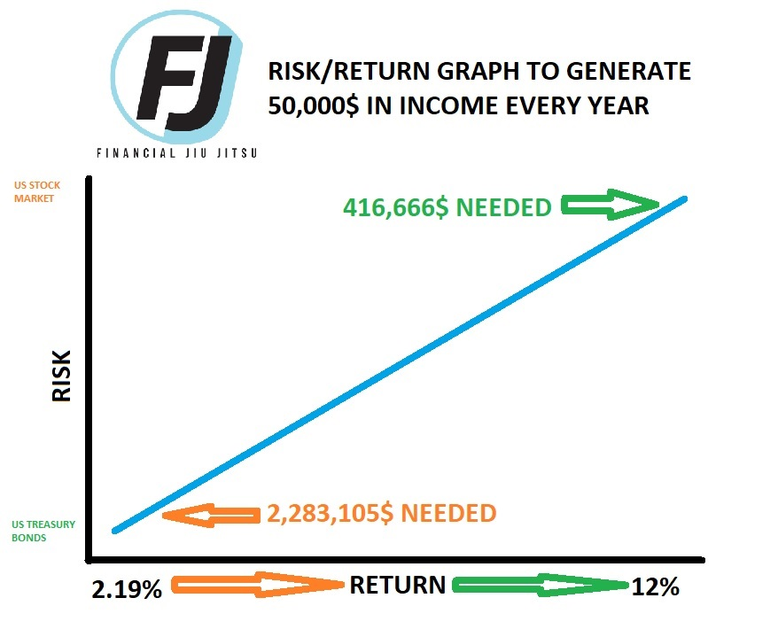 RISK_RETURN_FJJ_50K.jpg