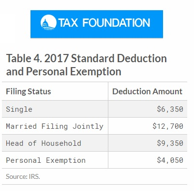 from taxfoundation.org