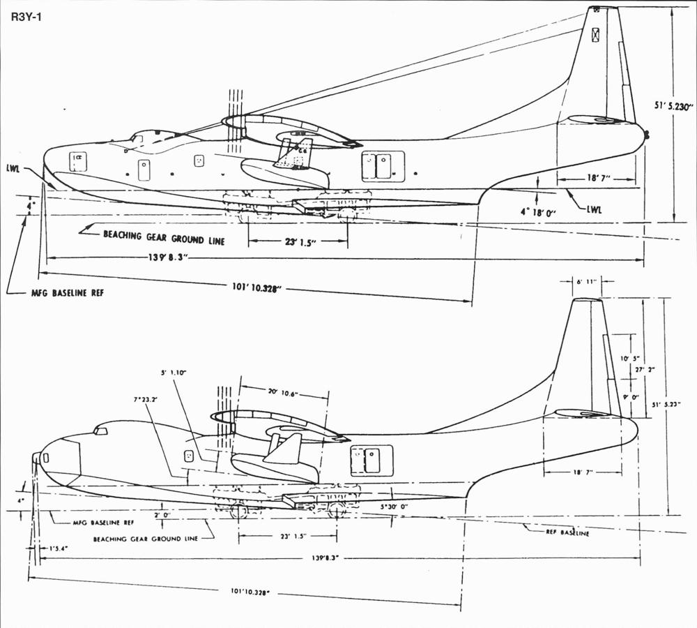 Figure 4. R3Y-1 vs R3Y-2 Comparison.