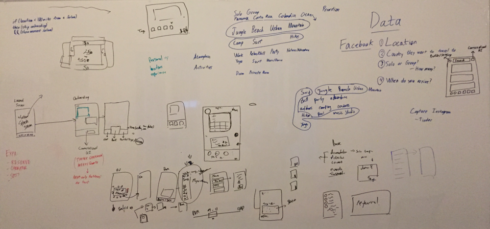Some whiteboarding gibberish with Dave and Ori, our client!