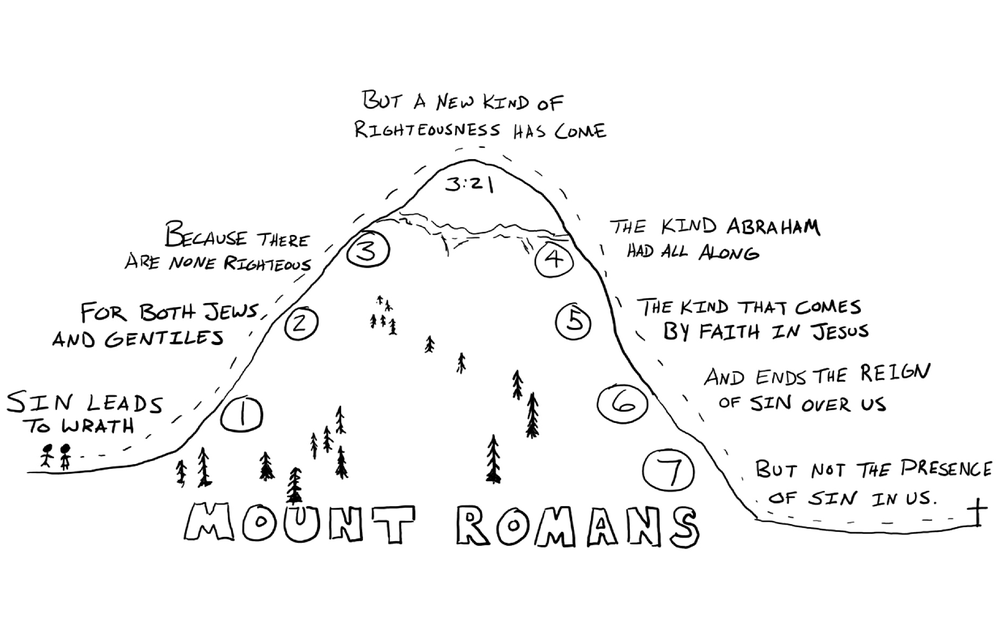 Romans 1-7 Illustrated-01.png
