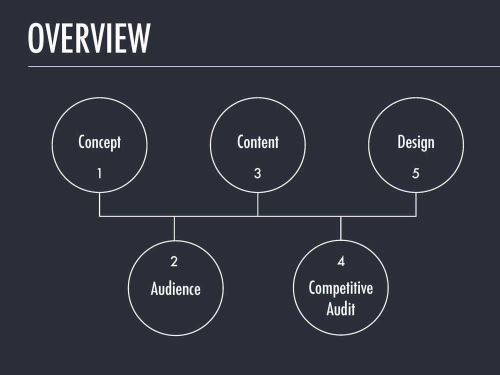 Designed Presentation_Page_02.jpg