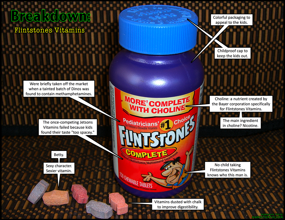 Breakdown: Flintstones Vitamins