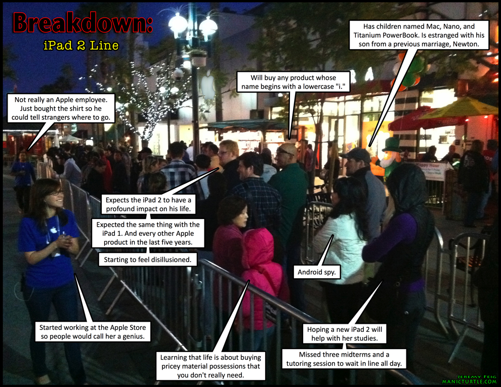 Breakdown: Apple Store Line