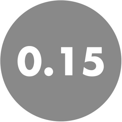 benefit_value_0.15.png