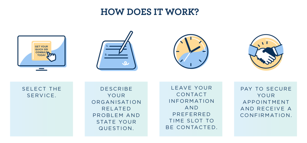 How PACE OD Quick Consult Works