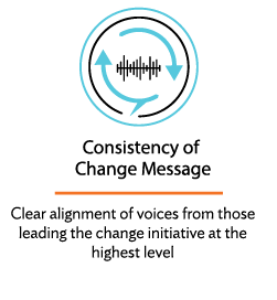RealChange-Framework-06.png