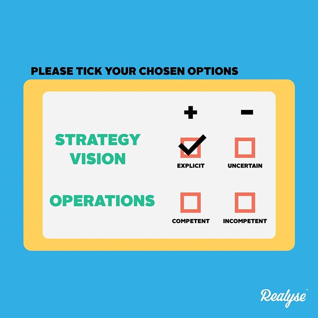 What is the difference between a good (+) and poor (-) vision or mission?  Organisations ranging from having poor operational and strategic planning to having a clear profile and explicit strategy all affect how successful they manage their business in the long run.  Which boxes would you tick for your team, department or organisation? Share this with your friends and colleagues who you think will benefit from this!  Find out more about what Realyse™ can do for at https://www.pace-od.com/od-academy/  #strategy #vision #mission #organisation #business #success #management #planning