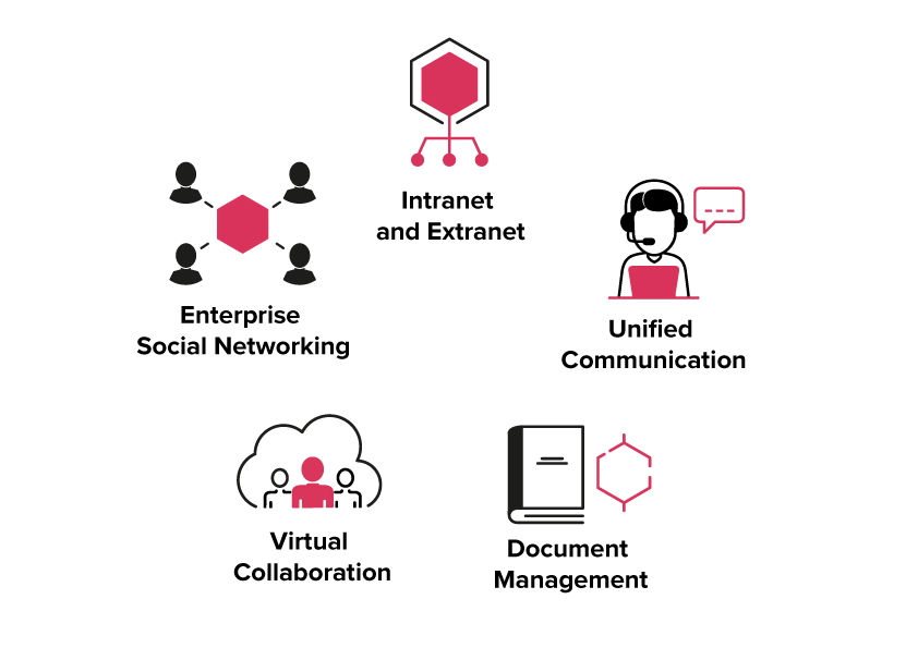 Grafik_Unternehmenscollaboration_en.png
