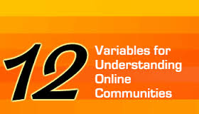 """12 Variables For Understanding Online Community ( Mindjack,  November, 2003)  Mindjack.Com/Feature/12ocvar.Html"