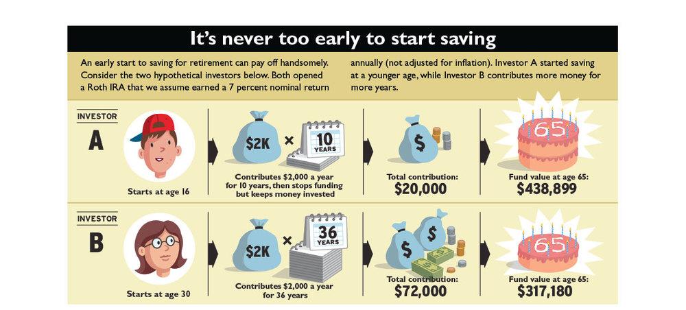 Savings Chart   CONSUMER REPORTS