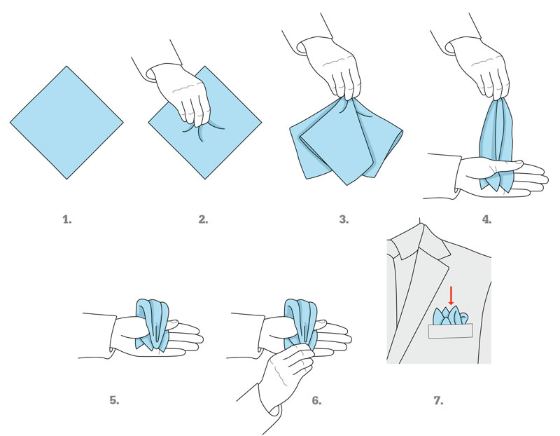 How to Fold a Pocketsquare THE KNOT