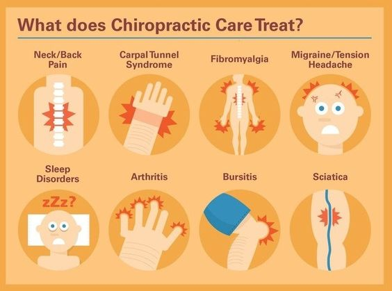 Image result for chiropractic treats
