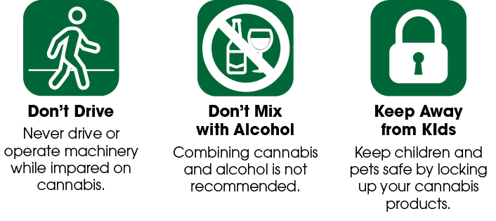 General Cannabis Safety Icons.png