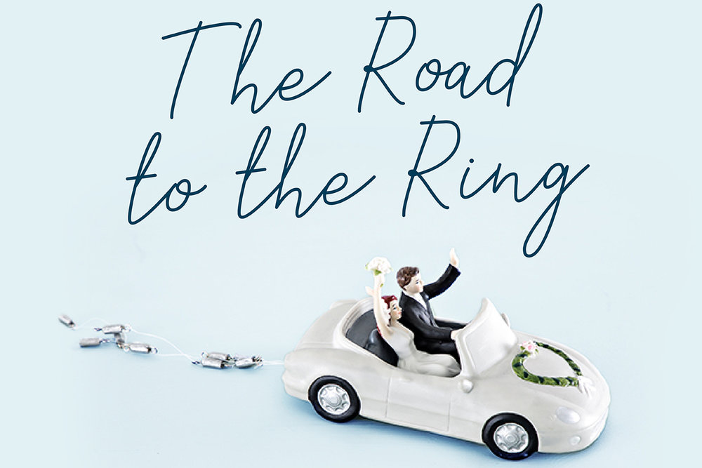 Zola Wedding Survey