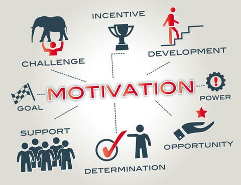 motivation_context.jpg